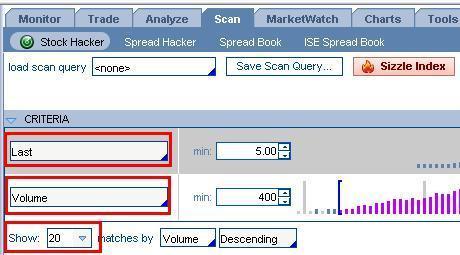 Внутридневный сканер – отбор акций Online в Investertech